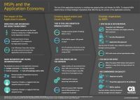 infographic--managed-service-providers-en-de-application-economy