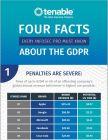 Vier feiten die elke informatiebeveiliging professional moet weten over de GDPR