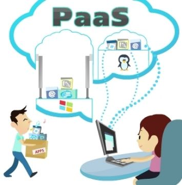 Hoe past PaaS bij Enterprise Software?
